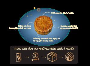 Banh-Trung-Thu-Uy-Tin-2021
